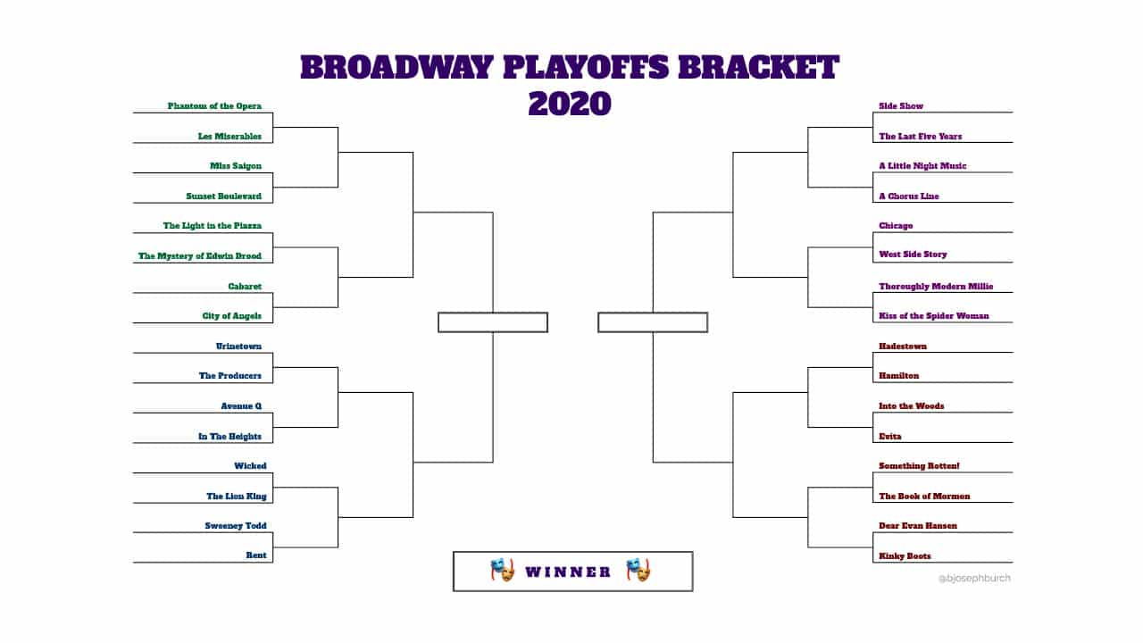 Broadway Playoffs Bracket 2020